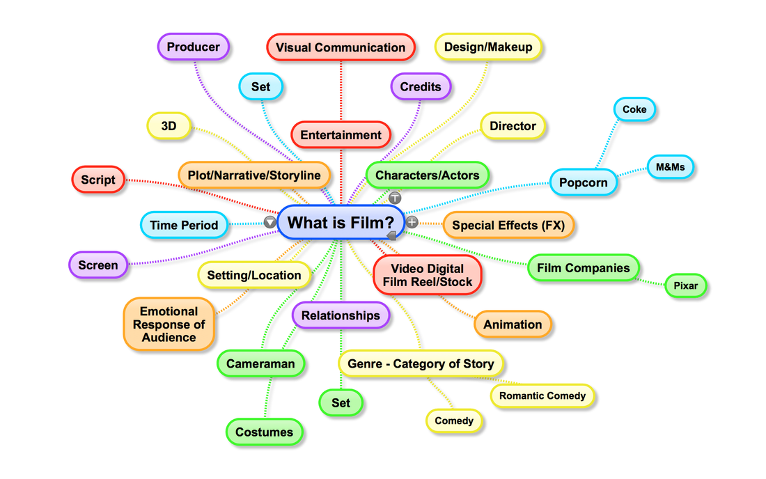 essays on film genre Film genre analysis transformers - film essay example what popular genre's are emerging these days were most likely male.